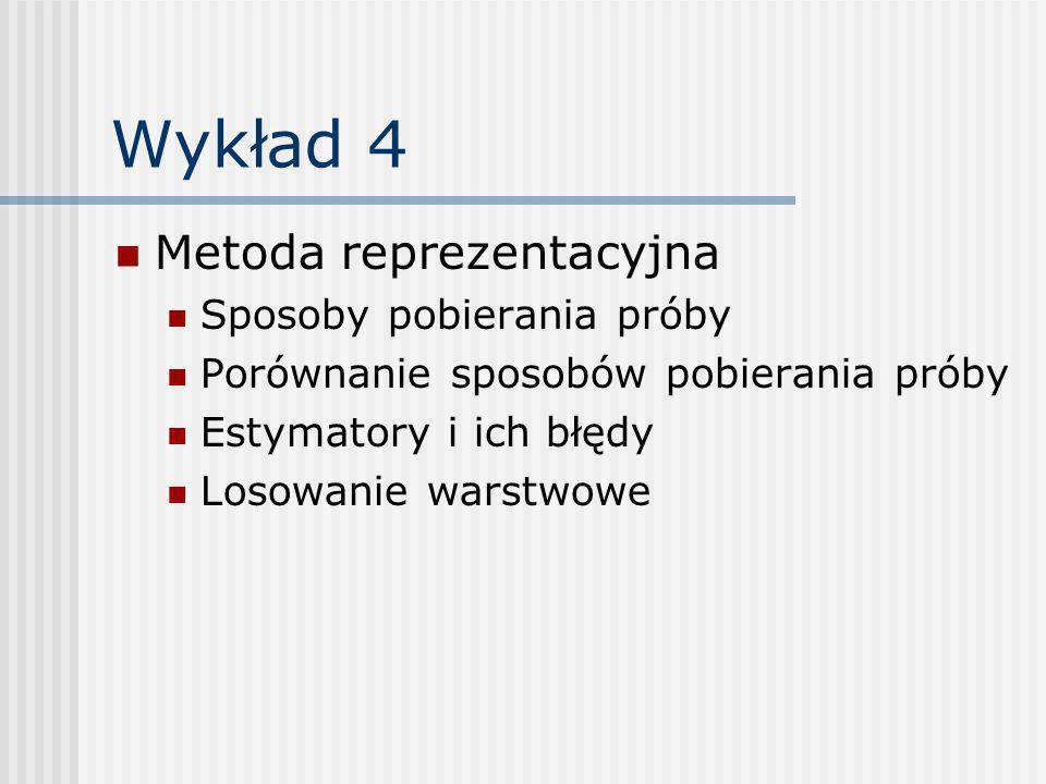 Metoda reprezentacyjna Sposoby pobierania próby Porównanie sposobów pobierania próby Estymatory i ich błędy Losowanie warstwowe