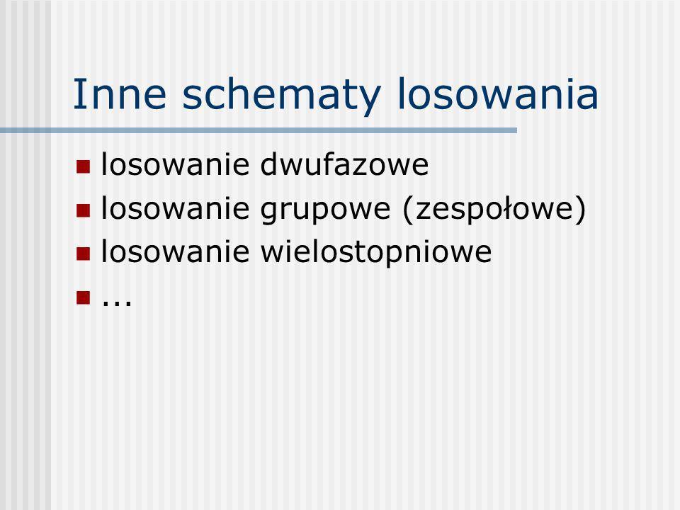 Inne schematy losowania losowanie dwufazowe losowanie grupowe (zespołowe) losowanie wielostopniowe...