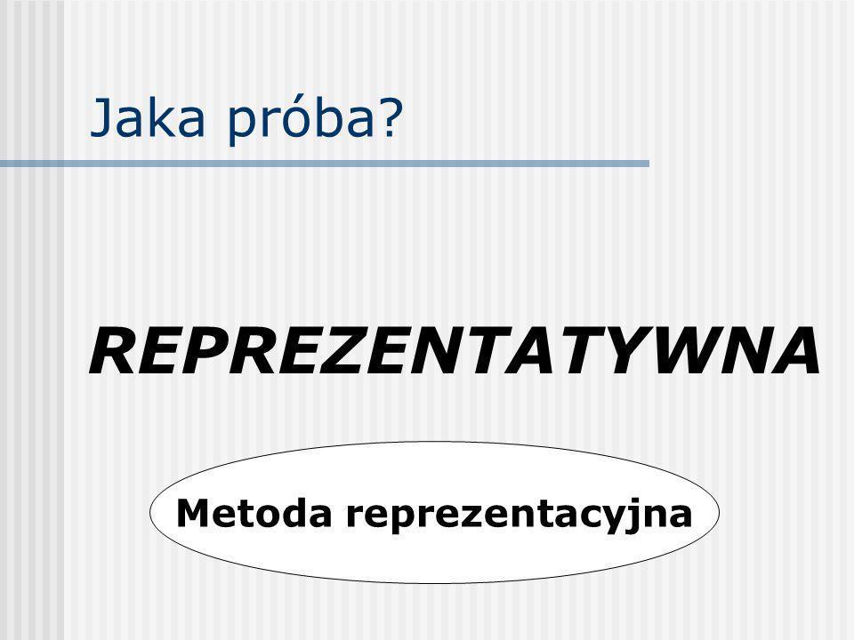 Jaka próba? REPREZENTATYWNA Metoda reprezentacyjna