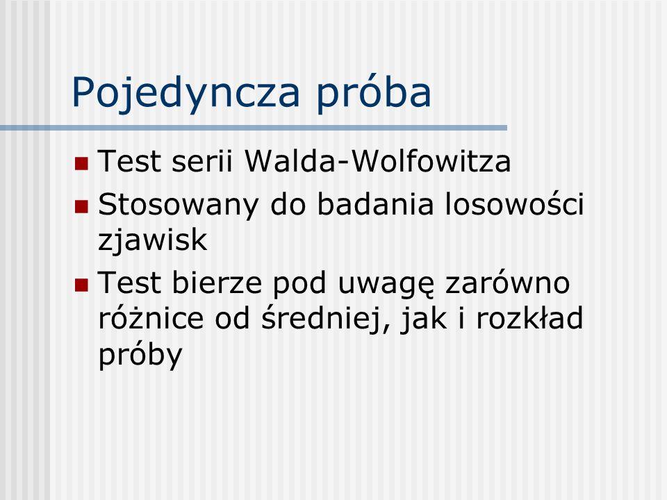 Test serii Walda-Wolfowitza Stosowany do badania losowości zjawisk Test bierze pod uwagę zarówno różnice od średniej, jak i rozkład próby