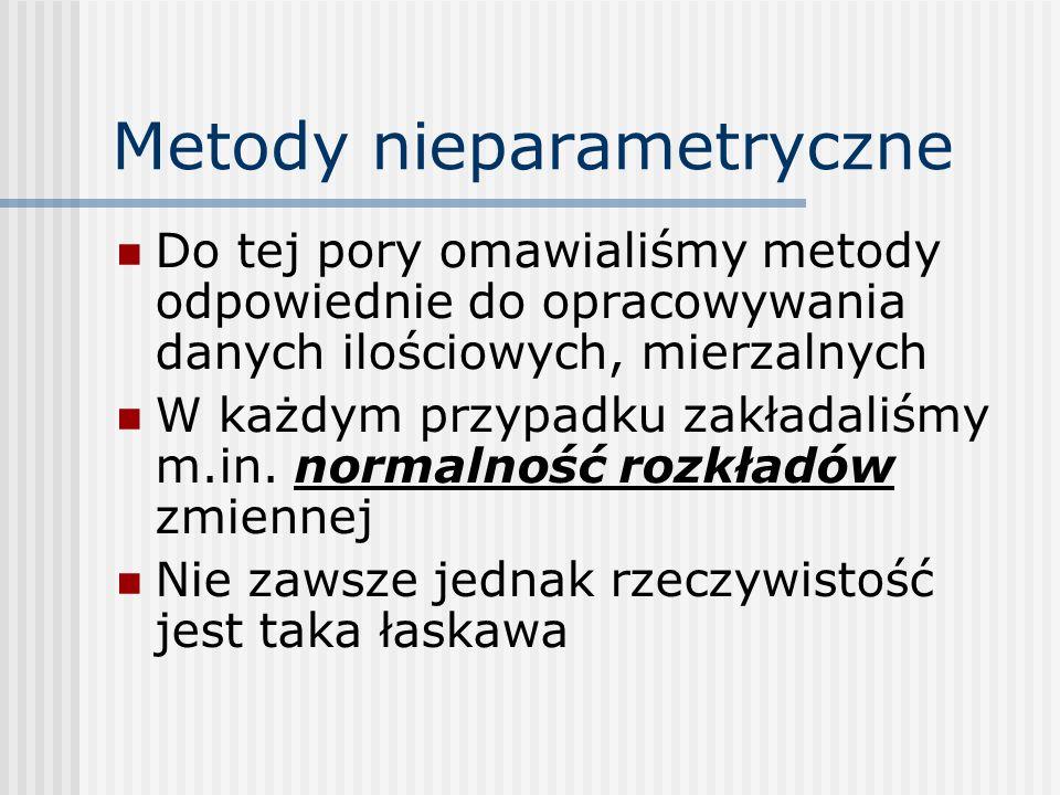W tej grupie testów omówimy test chi-kwadrat test Kołmogorowa test Kołmogorowa-Smirnova test Shapiro-Wilka