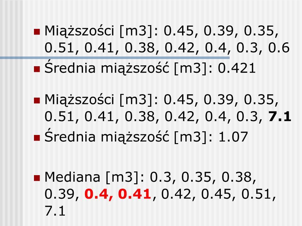 Miąższości [m3]: 0.45, 0.39, 0.35, 0.51, 0.41, 0.38, 0.42, 0.4, 0.3, 7.1 Średnia miąższość [m3]: 1.07 Mediana [m3]: 0.3, 0.35, 0.38, 0.39, 0.4, 0.41, 0.42, 0.45, 0.51, 7.1 Miąższości [m3]: 0.45, 0.39, 0.35, 0.51, 0.41, 0.38, 0.42, 0.4, 0.3, 0.6 Średnia miąższość [m3]: 0.421