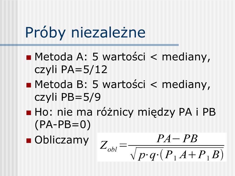 Próby niezależne Metoda A: 5 wartości < mediany, czyli PA=5/12 Metoda B: 5 wartości < mediany, czyli PB=5/9 Ho: nie ma różnicy między PA i PB (PA-PB=0) Obliczamy