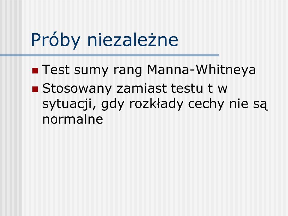 Próby niezależne Test sumy rang Manna-Whitneya Stosowany zamiast testu t w sytuacji, gdy rozkłady cechy nie są normalne