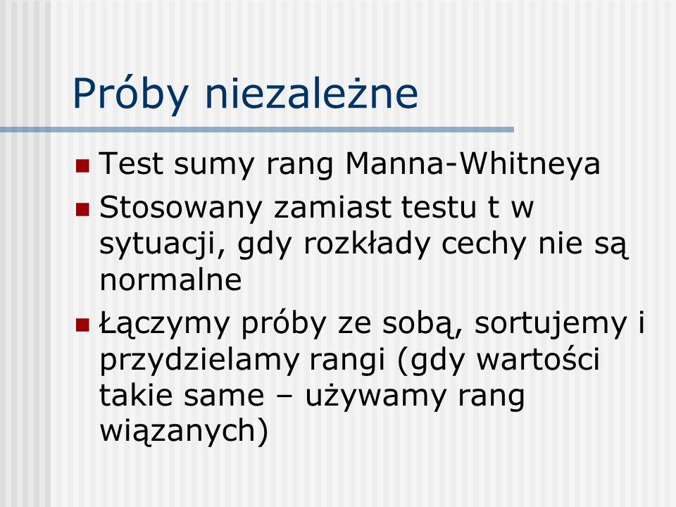 Próby niezależne Test sumy rang Manna-Whitneya Stosowany zamiast testu t w sytuacji, gdy rozkłady cechy nie są normalne Łączymy próby ze sobą, sortujemy i przydzielamy rangi (gdy wartości takie same – używamy rang wiązanych)