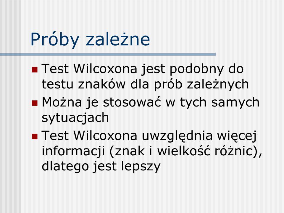 Próby zależne Test Wilcoxona jest podobny do testu znaków dla prób zależnych Można je stosować w tych samych sytuacjach Test Wilcoxona uwzględnia więcej informacji (znak i wielkość różnic), dlatego jest lepszy
