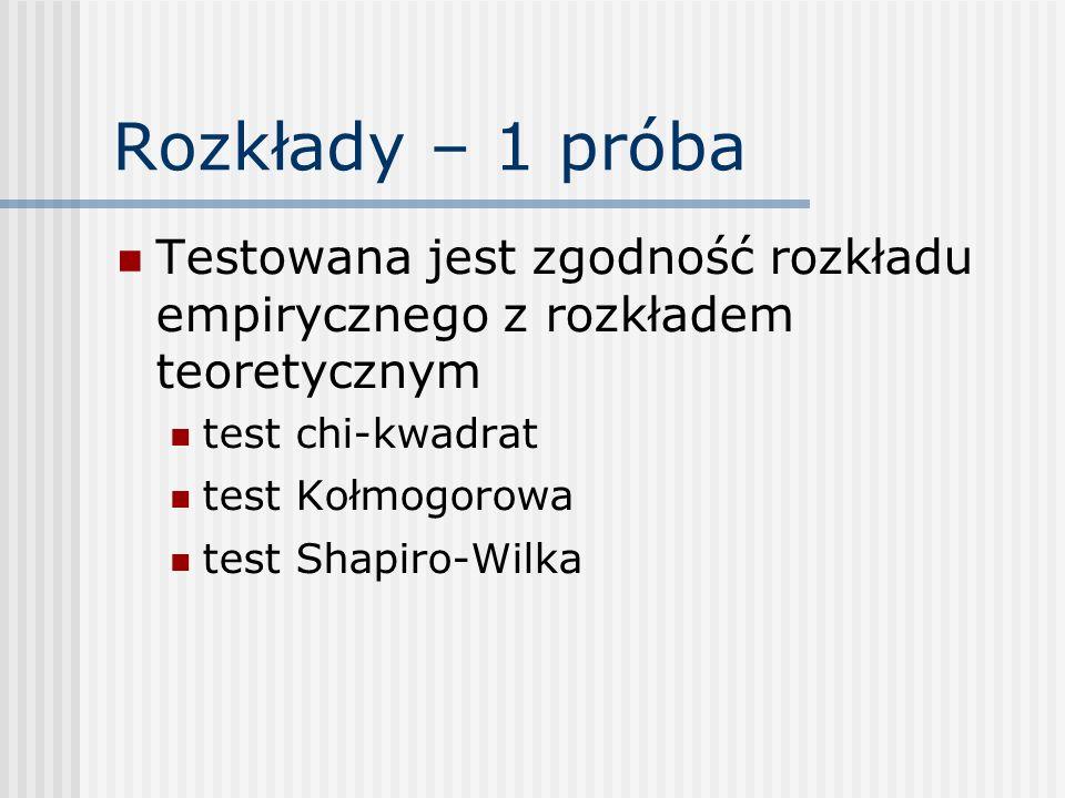 Rozkłady – 1 próba Testowana jest zgodność rozkładu empirycznego z rozkładem teoretycznym test chi-kwadrat test Kołmogorowa test Shapiro-Wilka