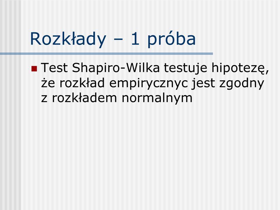 Rozkłady – 1 próba Test Shapiro-Wilka testuje hipotezę, że rozkład empirycznyc jest zgodny z rozkładem normalnym