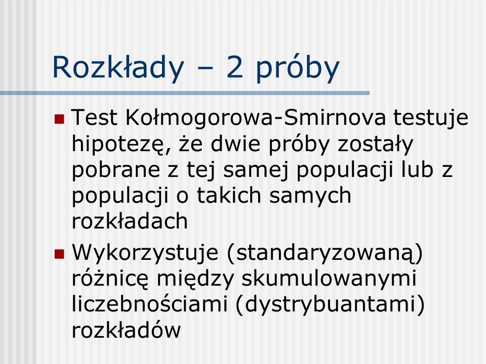 Rozkłady – 2 próby Test Kołmogorowa-Smirnova testuje hipotezę, że dwie próby zostały pobrane z tej samej populacji lub z populacji o takich samych rozkładach Wykorzystuje (standaryzowaną) różnicę między skumulowanymi liczebnościami (dystrybuantami) rozkładów