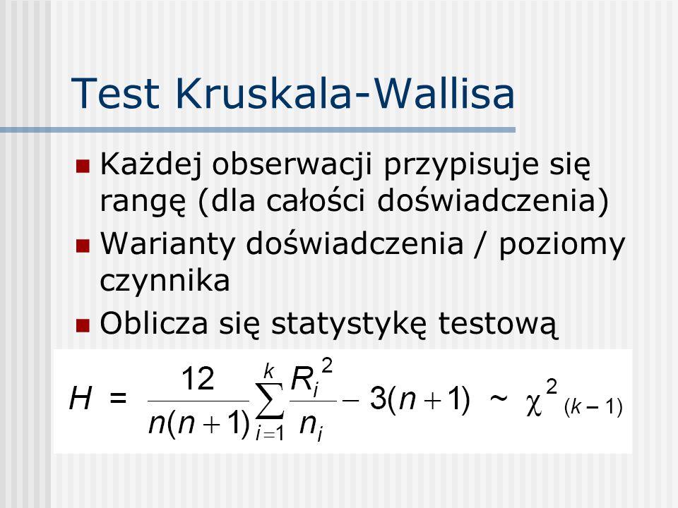 Test Kruskala-Wallisa Każdej obserwacji przypisuje się rangę (dla całości doświadczenia) Warianty doświadczenia / poziomy czynnika Oblicza się statystykę testową