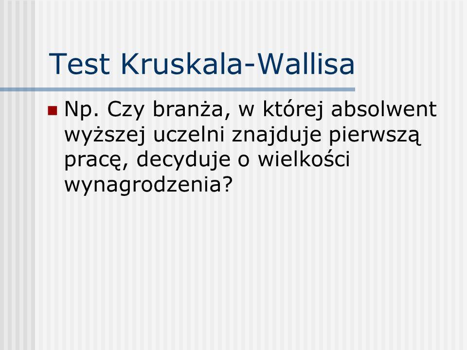 Test Kruskala-Wallisa Np.
