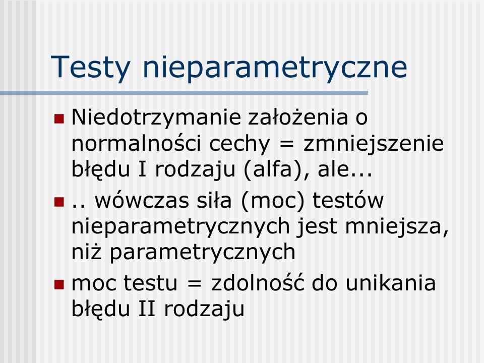 Testy nieparametryczne Testy nieparametryczne nie wymagają założenia o normalności rozkładu cech(y) (ang.
