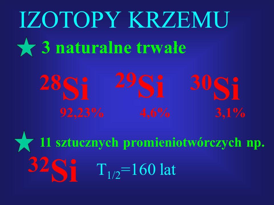 IZOTOPY KRZEMU 3 naturalne trwałe 11 sztucznych promieniotwórczych np. T 1/2 =160 lat 28 Si 92,23% 29 Si 4,6% 30 Si 3,1% 32 Si
