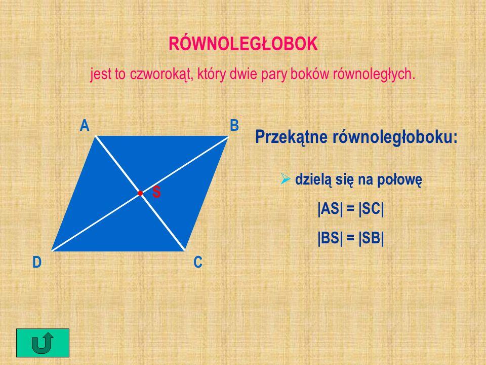 Równoległobok Zbuduj równoległobok, mając dany bok a i b oraz kąt a b Przenosimy odcinek a na prostą k. k AB W punkcie A przenosimy kąt Na drugim rami