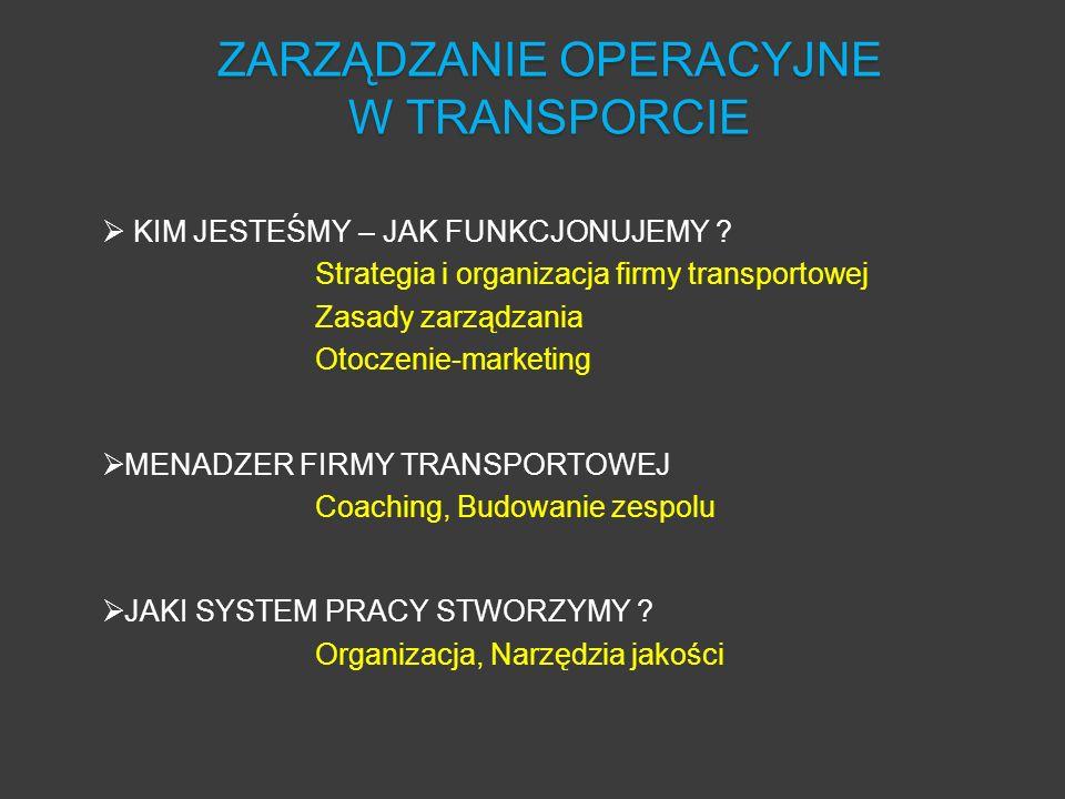 KIM JESTEŚMY – JAK FUNKCJONUJEMY ? Strategia i organizacja firmy transportowej Zasady zarządzania Otoczenie-marketing MENADZER FIRMY TRANSPORTOWEJ Coa