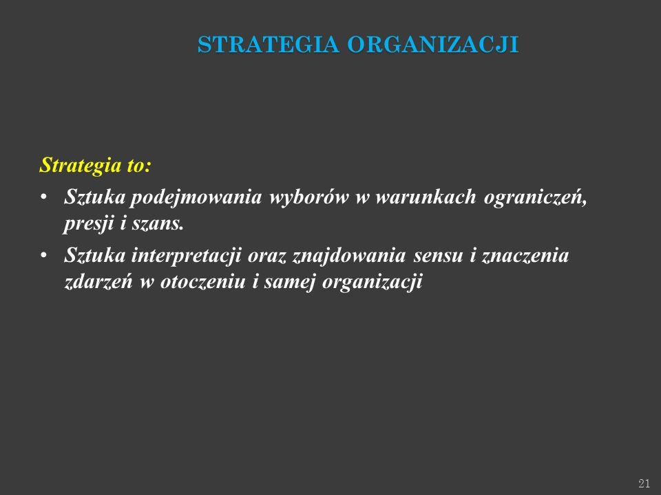 21 Strategia to: Sztuka podejmowania wyborów w warunkach ograniczeń, presji i szans. Sztuka interpretacji oraz znajdowania sensu i znaczenia zdarzeń w