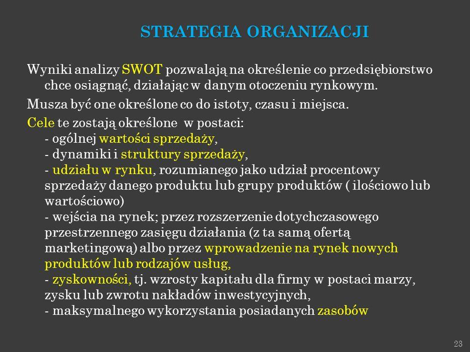 23 Wyniki analizy SWOT pozwalają na określenie co przedsiębiorstwo chce osiągnąć, działając w danym otoczeniu rynkowym. Musza być one określone co do