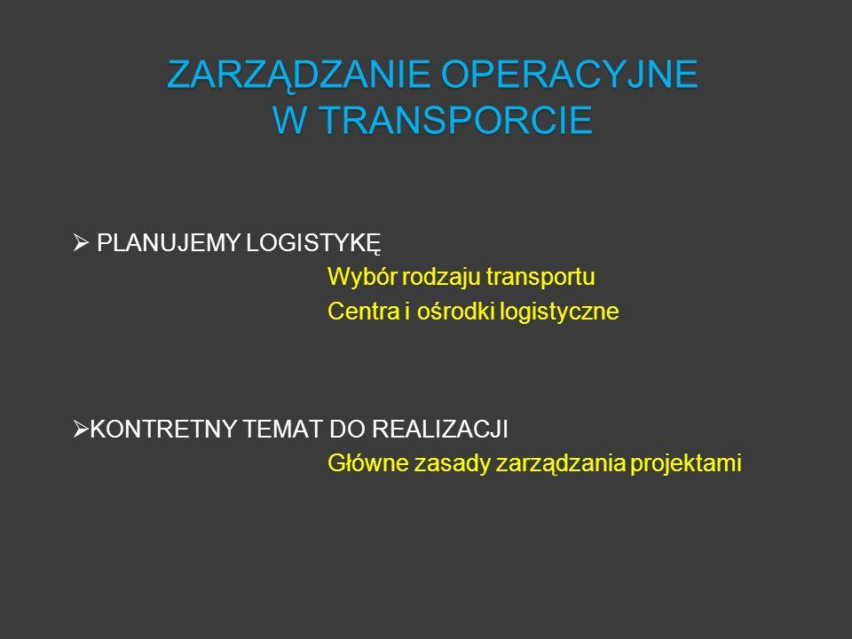 PLANUJEMY LOGISTYKĘ Wybór rodzaju transportu Centra i ośrodki logistyczne KONTRETNY TEMAT DO REALIZACJI Główne zasady zarządzania projektami ZARZĄDZAN