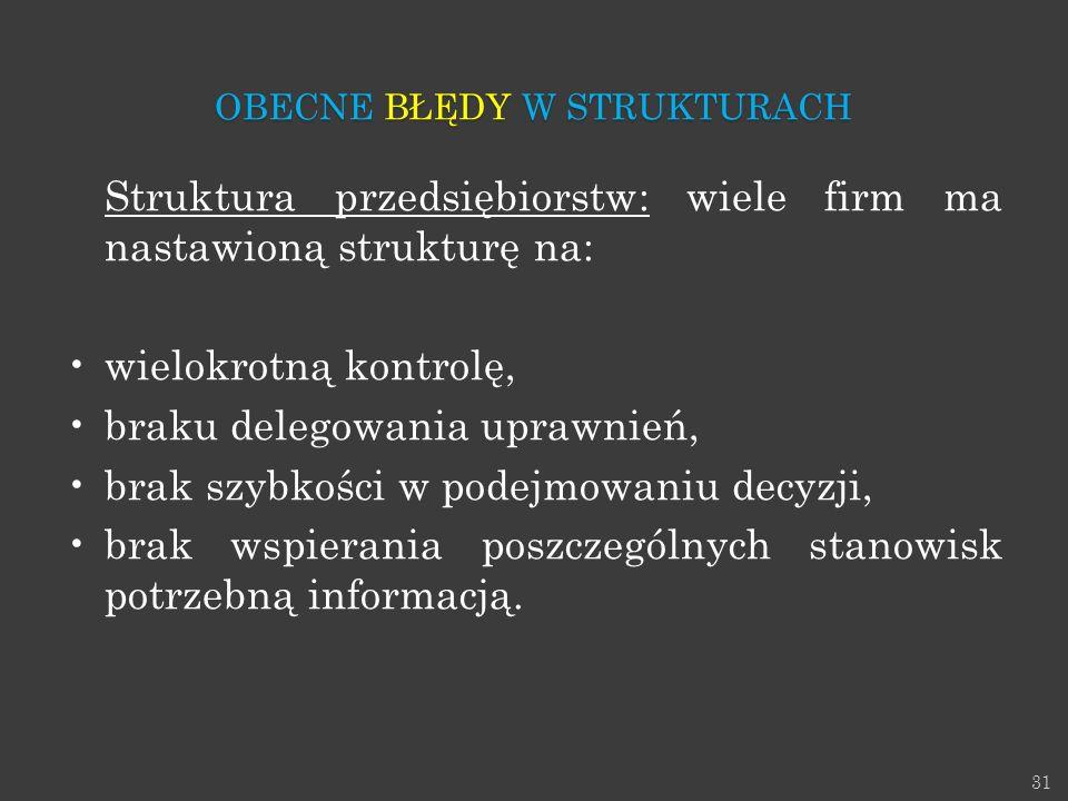 31 Struktura przedsiębiorstw: wiele firm ma nastawioną strukturę na: wielokrotną kontrolę, braku delegowania uprawnień, brak szybkości w podejmowaniu