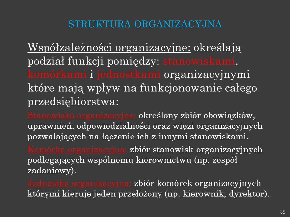 32 Współzależności organizacyjne: określają podział funkcji pomiędzy: stanowiskami, komórkami i jednostkami organizacyjnymi które mają wpływ na funkcj