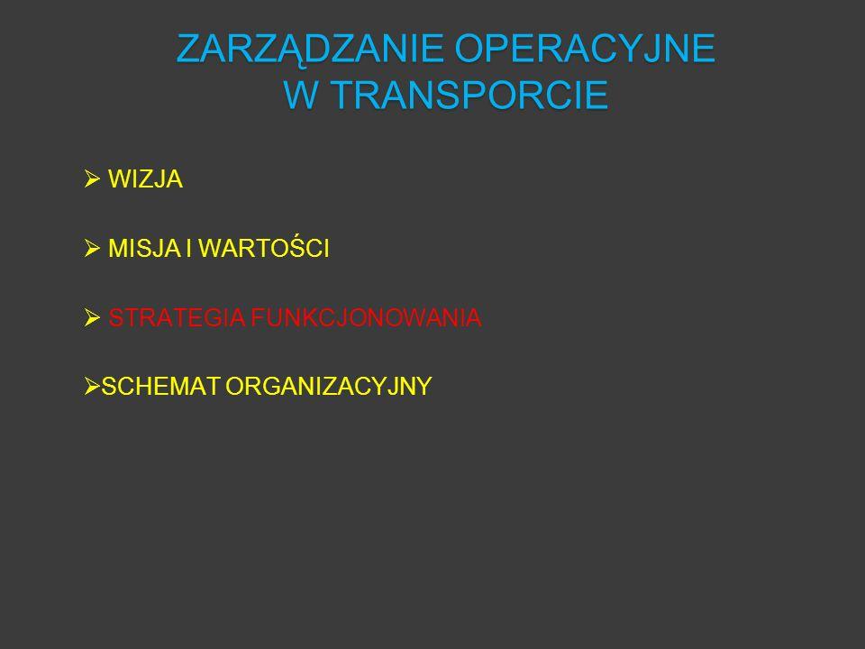 WIZJA MISJA I WARTOŚCI STRATEGIA FUNKCJONOWANIA SCHEMAT ORGANIZACYJNY ZARZĄDZANIE OPERACYJNE W TRANSPORCIE