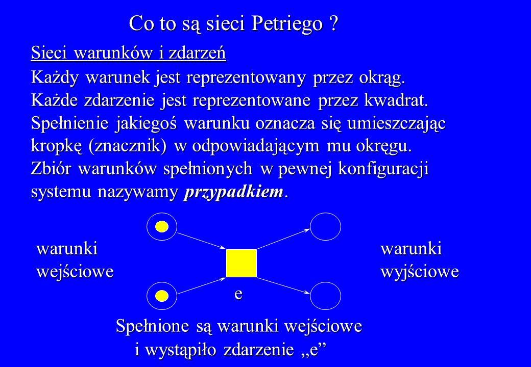 Przykład sieci miejsc i przejść: System złożony z producenta i dwóch konsumentów Producent kończy przetwarzanie danych Bufor Licznik t1t1t1t1 t2t2t2t2 s1s1s1s1 s2s2s2s2 K=1 K=1 s6 s6 s6 s6 s5s5s5s5 s3s3s3s3 s4s4s4s4 K= K= K=5 t4t4t4t4 t5t5t5t5 t3t3t3t3 s7s7s7s7 K=2 K=2 K=1 32 Konsumenci przetwarzają dane