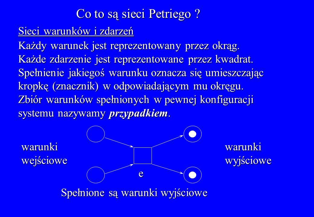 Przykład sieci miejsc i przejść: System złożony z producenta i dwóch konsumentów Producent przetwarza dane Bufor Konsument przetwarza dane znajdując się w S5 Licznik t1t1t1t1 t2t2t2t2 s1s1s1s1 s2s2s2s2 K=1 K=1 s6 s6 s6 s6 s5s5s5s5 s3s3s3s3 s4s4s4s4 K= K= K=5 t4t4t4t4 t5t5t5t5 t3t3t3t3 s7s7s7s7 K=2 K=2 K=1 32