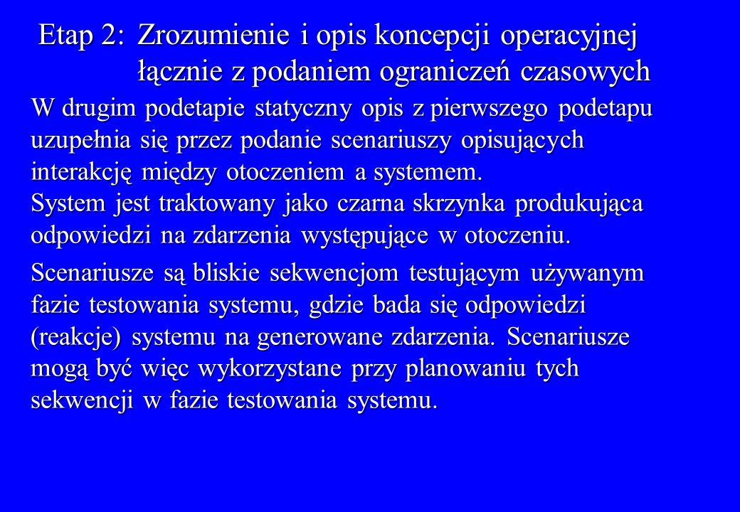 Etap 2:Zrozumienie i opis koncepcji operacyjnej łącznie z podaniem ograniczeń czasowych W drugim podetapie statyczny opis z pierwszego podetapu uzupeł