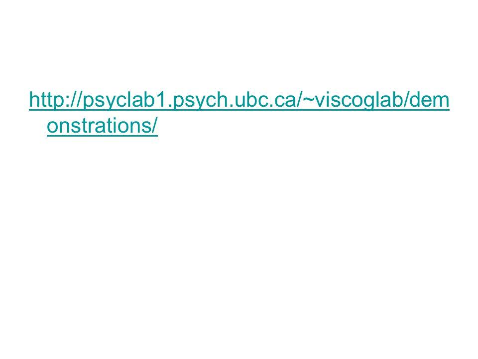http://psyclab1.psych.ubc.ca/~viscoglab/dem onstrations/