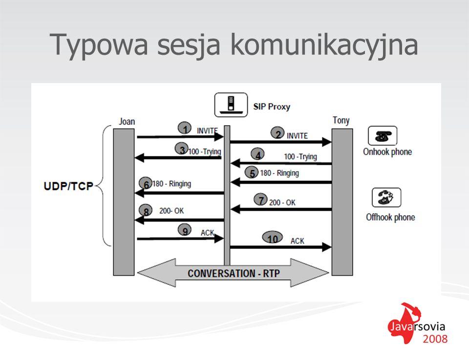 Typowa sesja komunikacyjna