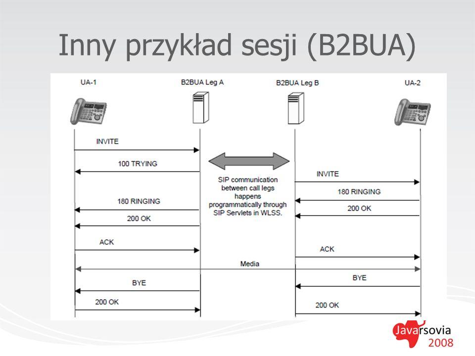 Inny przykład sesji (B2BUA)