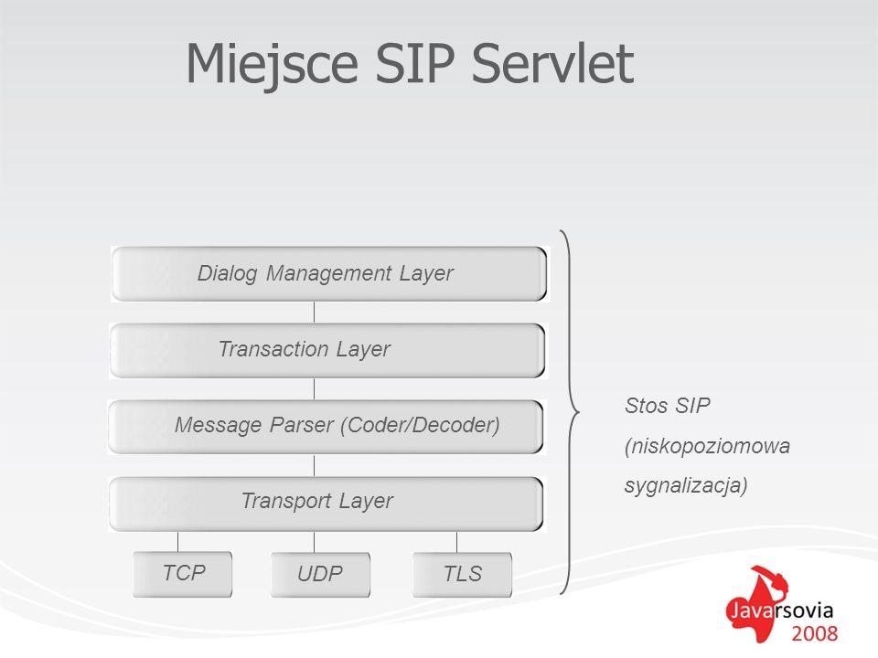 Miejsce SIP Servlet Transport Layer TCP UDPTLS Message Parser (Coder/Decoder) Transaction Layer Dialog Management Layer Stos SIP (niskopoziomowa sygna