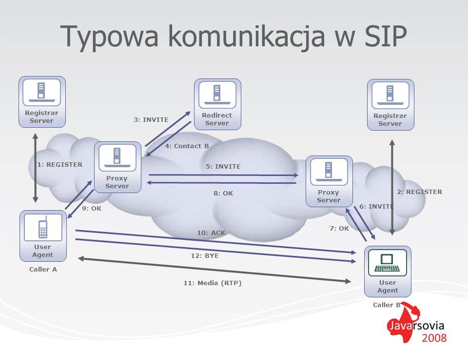 Typowa komunikacja w SIP 11: Media (RTP) Registrar Server User Agent User Agent Redirect Server Proxy Server 5: INVITE 8: OK 9: OK 7: OK 3: INVITE Cal