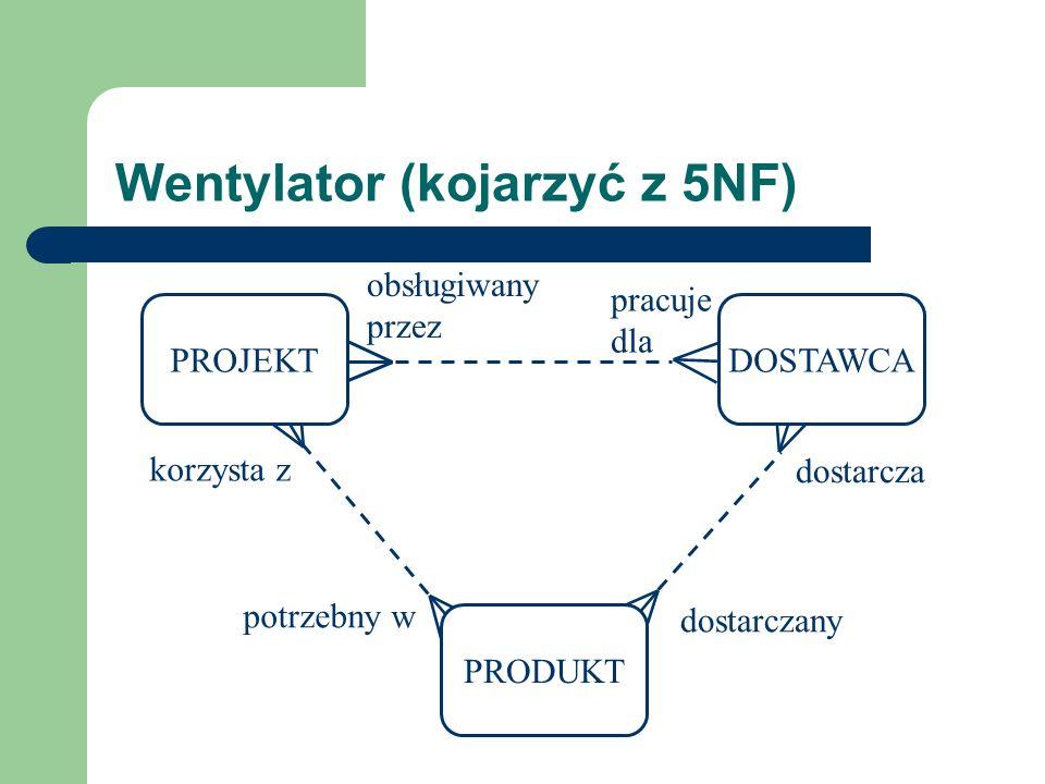 Wentylator (kojarzyć z 5NF) obsługiwany przez dostarcza pracuje dla korzysta z PROJEKT PRODUKT DOSTAWCA potrzebny w dostarczany