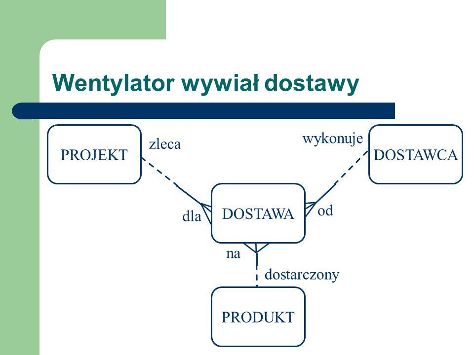 DOSTAWA dla na od zleca wykonuje dostarczony Wentylator wywiał dostawy PRODUKT DOSTAWCAPROJEKT