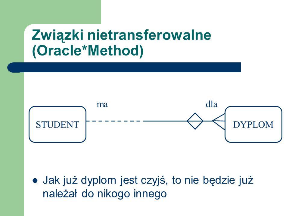 Związki nietransferowalne (Oracle*Method) STUDENTDYPLOM dlama Jak już dyplom jest czyjś, to nie będzie już należał do nikogo innego