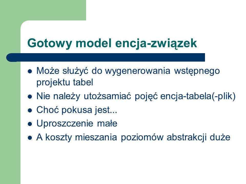 Gotowy model encja-związek Może służyć do wygenerowania wstępnego projektu tabel Nie należy utożsamiać pojęć encja-tabela(-plik) Choć pokusa jest... U