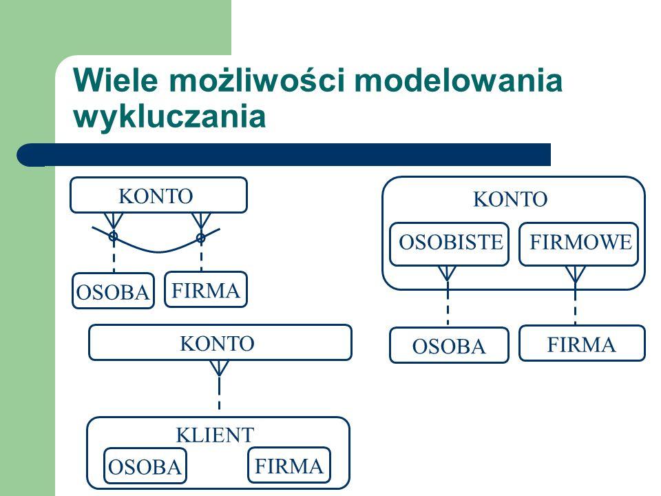 Wiele możliwości modelowania wykluczania KONTO OSOBA FIRMA KONTO OSOBA FIRMA OSOBISTE FIRMOWE KLIENT KONTO OSOBA FIRMA