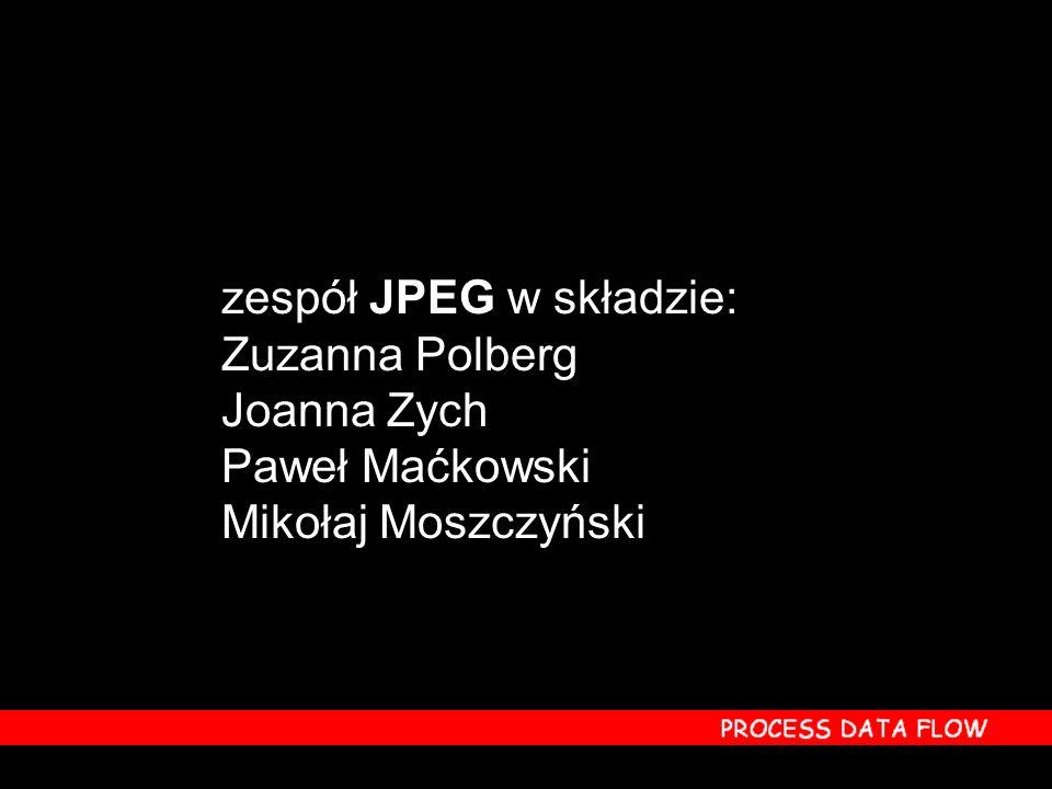 zespół JPEG w składzie: Zuzanna Polberg Joanna Zych Paweł Maćkowski Mikołaj Moszczyński