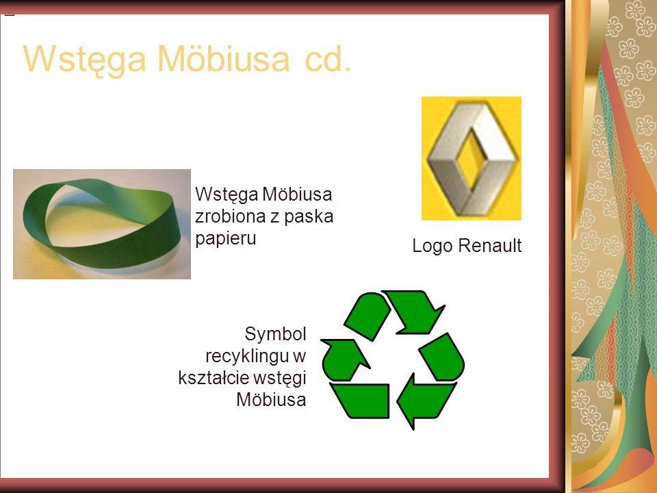 Wstęga Möbiusa zrobiona z paska papieru Symbol recyklingu w kształcie wstęgi Möbiusa Logo Renault Wstęga Möbiusa cd.