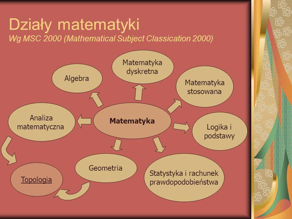 Działy matematyki Wg MSC 2000 (Mathematical Subject Classication 2000) Matematyka dyskretna Statystyka i rachunek prawdopodobieństwa Matematyka stosow