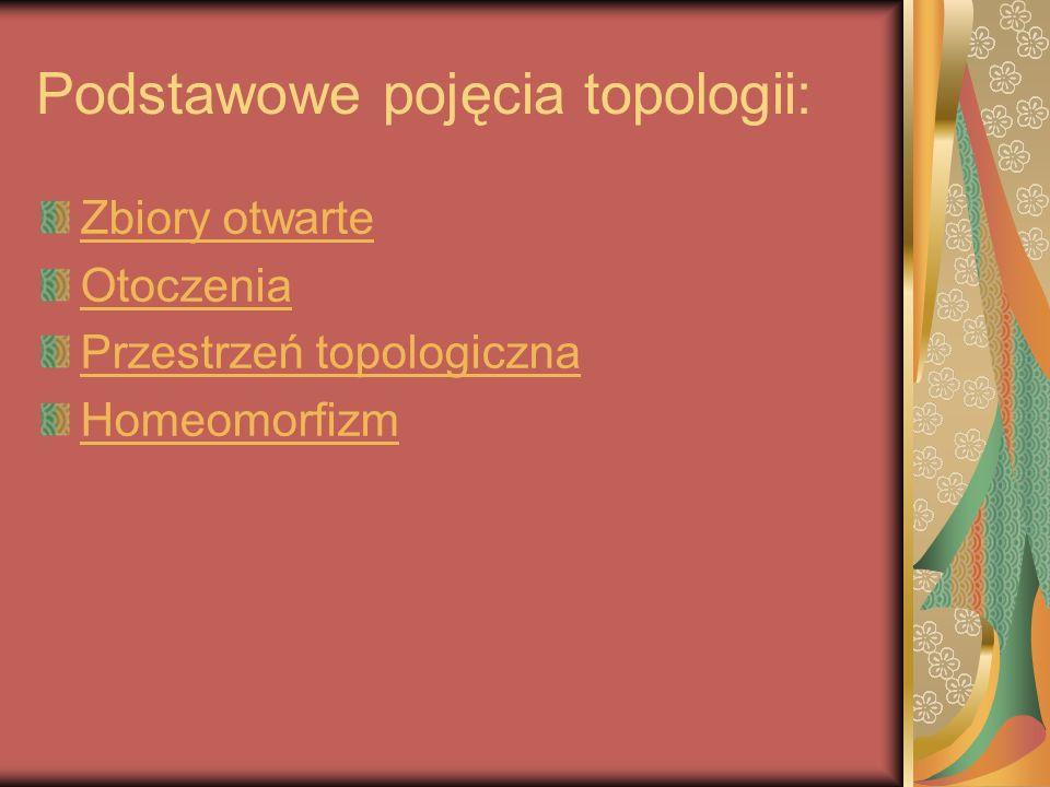 Podstawowe pojęcia topologii: Zbiory otwarte Otoczenia Przestrzeń topologiczna Homeomorfizm