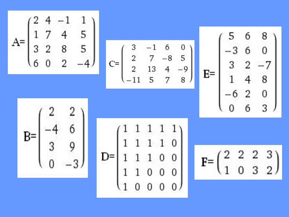 Zapis macierzy Gdy mówimy o elemencie macierzy mamy na myśli konkretną liczbę znajdującą się w jej określonym miejscu.