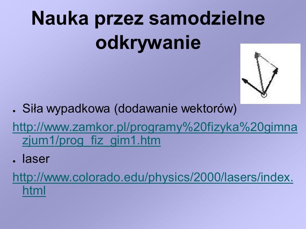 Nauka przez samodzielne odkrywanie Siła wypadkowa (dodawanie wektorów) http://www.zamkor.pl/programy%20fizyka%20gimna zjum1/prog_fiz_gim1.htm laser ht