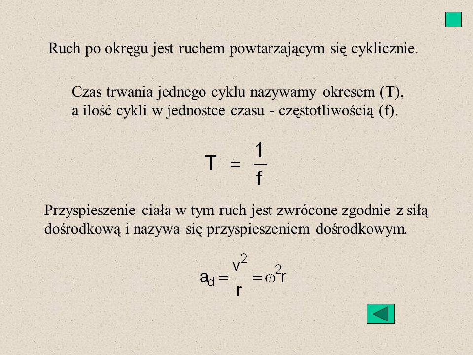 Czas trwania jednego cyklu nazywamy okresem (T), a ilość cykli w jednostce czasu - częstotliwością (f). Ruch po okręgu jest ruchem powtarzającym się c