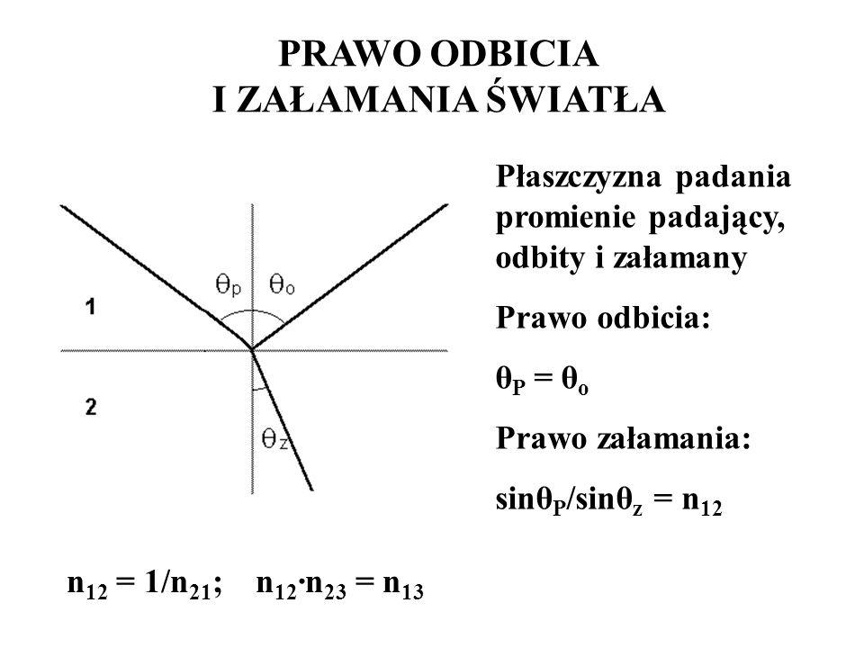 PRAWO ODBICIA I ZAŁAMANIA ŚWIATŁA Płaszczyzna padania promienie padający, odbity i załamany Prawo odbicia: θ P = θ o Prawo załamania: sinθ P /sinθ z =