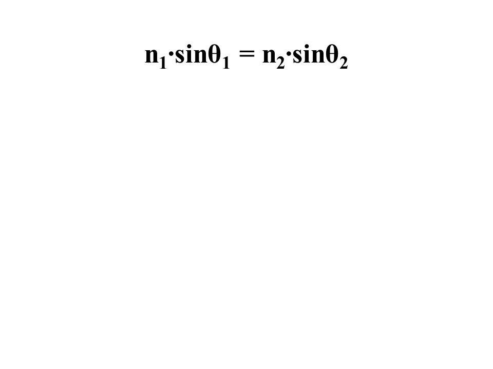 n 1 ·sinθ 1 = n 2 ·sinθ 2