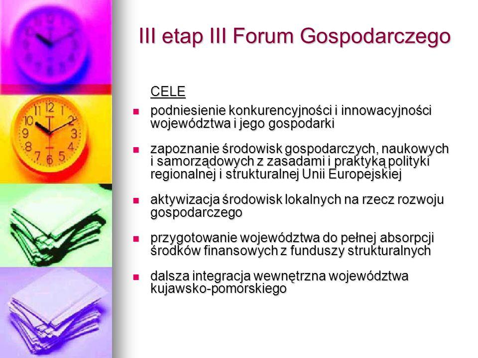 III etap III Forum Gospodarczego CELE podniesienie konkurencyjności i innowacyjności województwa i jego gospodarki podniesienie konkurencyjności i innowacyjności województwa i jego gospodarki zapoznanie środowisk gospodarczych, naukowych i samorządowych z zasadami i praktyką polityki regionalnej i strukturalnej Unii Europejskiej zapoznanie środowisk gospodarczych, naukowych i samorządowych z zasadami i praktyką polityki regionalnej i strukturalnej Unii Europejskiej aktywizacja środowisk lokalnych na rzecz rozwoju gospodarczego aktywizacja środowisk lokalnych na rzecz rozwoju gospodarczego przygotowanie województwa do pełnej absorpcji środków finansowych z funduszy strukturalnych przygotowanie województwa do pełnej absorpcji środków finansowych z funduszy strukturalnych dalsza integracja wewnętrzna województwa kujawsko-pomorskiego dalsza integracja wewnętrzna województwa kujawsko-pomorskiego