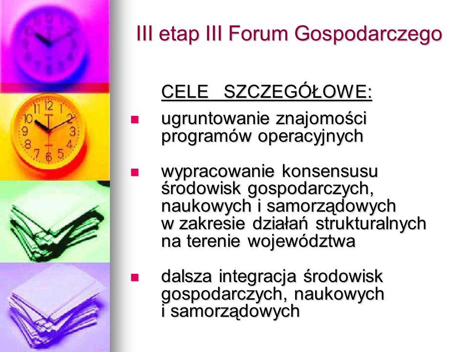 III etap III Forum Gospodarczego CELE SZCZEGÓŁOWE: ugruntowanie znajomości programów operacyjnych ugruntowanie znajomości programów operacyjnych wypracowanie konsensusu środowisk gospodarczych, naukowych i samorządowych w zakresie działań strukturalnych na terenie województwa wypracowanie konsensusu środowisk gospodarczych, naukowych i samorządowych w zakresie działań strukturalnych na terenie województwa dalsza integracja środowisk gospodarczych, naukowych i samorządowych dalsza integracja środowisk gospodarczych, naukowych i samorządowych