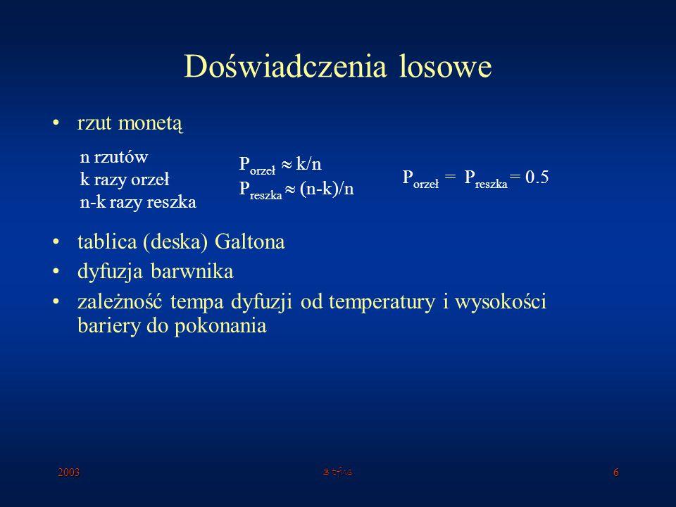 20033 tfns5 Badacze Albert Einstein (1879-1955) Marian Smoluchowski (1872-1917) Jean Babtiste Perrin (1870-1942) Nagroda Nobla 1926 za prace nad struk